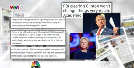 FBI khong truy to ba Hillary co lam thay doi cuc dien cuoc dua vao Nha Trang? - Anh 4