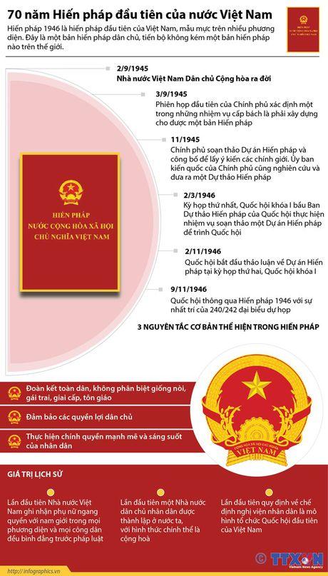 70 nam Hien phap dau tien cua nuoc Viet Nam - Anh 1