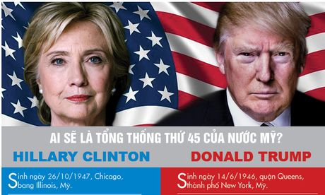 Bau cu My: Ong Trump bat ngo dan truoc ba Clinton - Anh 5