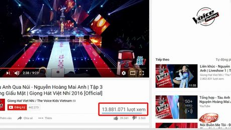 Ben canh tiet muc hap dan, The Voice Kids 2016 con dang nho boi nhung loi khuyen chan thanh nay! - Anh 6