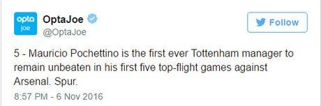 Pochettino la HLV cua Spurs 'cung' nhat lich su Derby Bac London - Anh 2