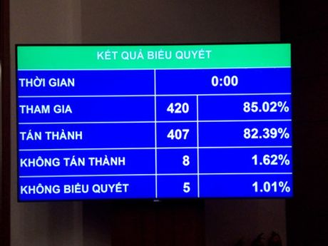 Chinh thuc cho phep pha san doanh nghiep Nha nuoc - Anh 2