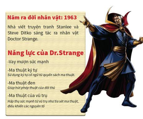 Tat tan tat ve sieu anh hung moi cua Marvel - Anh 4