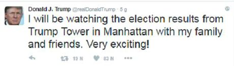 Trump lay lai Twitter, noi theo doi ket qua tu Thap Trump - Anh 1