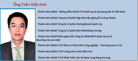 Sep VietABank mua them hang trieu co phieu Dia oc Dat Xanh - Anh 1