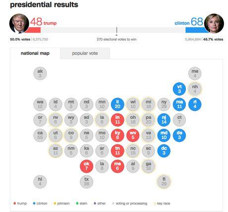Truc tiep ket qua bau cu My: Trump dang thang the, gianh 137 phieu dai cu tri - Clinton 104 phieu - Anh 5