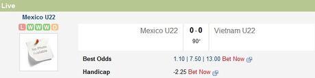 Cap nhat ket qua U22 Viet Nam vs U22 Mexico - Anh 2