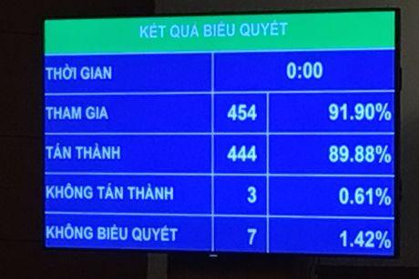 Ke hoach dau tu cong uu tien von khac phuc su co o nhiem moi truong 4 tinh mien Trung - Anh 1