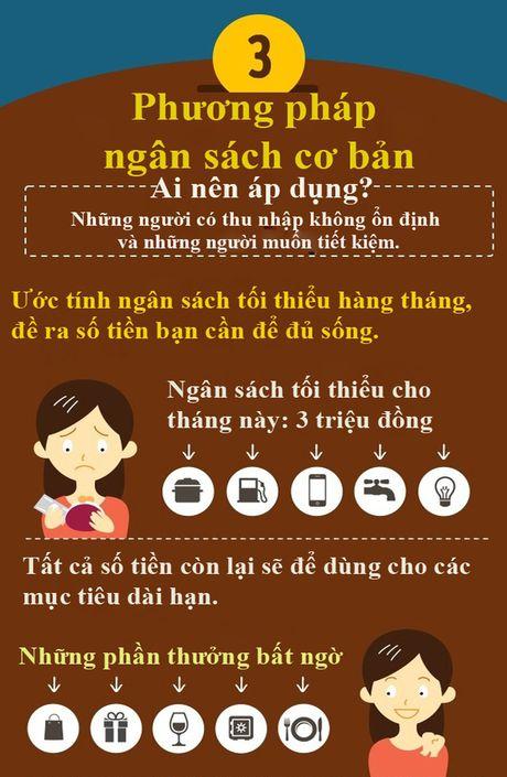 Nhung nguyen tac vang dam bao ban khong bao gio thieu tien - Anh 3