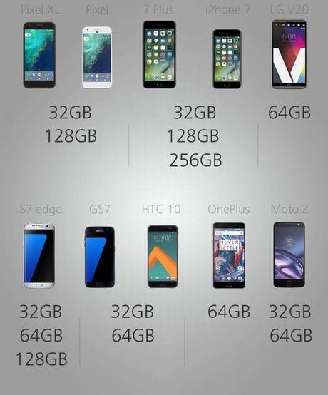 """Do"" cau hinh cac sieu pham smartphone hien nay - Anh 12"