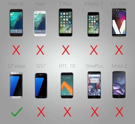 """Do"" cau hinh cac sieu pham smartphone hien nay - Anh 13"