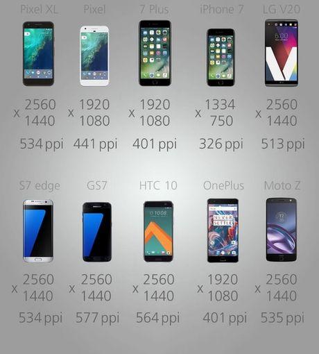 """Do"" cau hinh cac sieu pham smartphone hien nay - Anh 16"