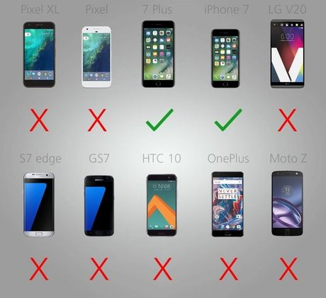 """Do"" cau hinh cac sieu pham smartphone hien nay - Anh 1"
