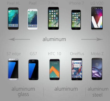 """Do"" cau hinh cac sieu pham smartphone hien nay - Anh 2"
