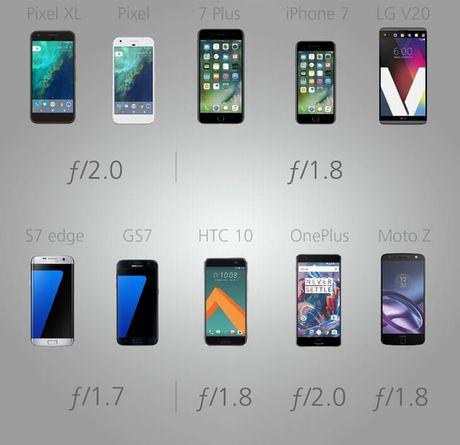 """Do"" cau hinh cac sieu pham smartphone hien nay - Anh 4"