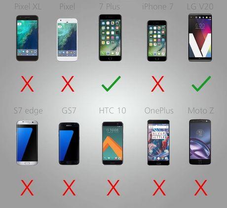 """Do"" cau hinh cac sieu pham smartphone hien nay - Anh 5"