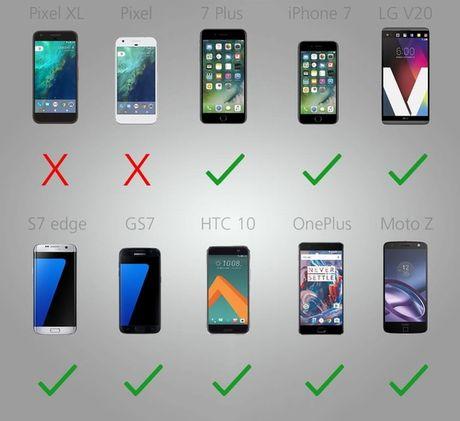 """Do"" cau hinh cac sieu pham smartphone hien nay - Anh 6"
