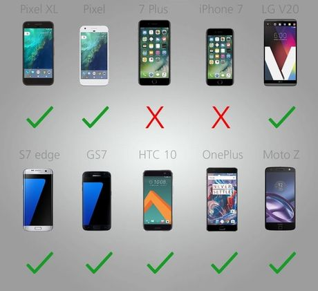 """Do"" cau hinh cac sieu pham smartphone hien nay - Anh 7"