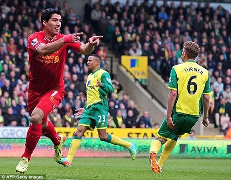 Liverpool kiem tien tu ban cau thu nhieu nhat the gioi trong 6 nam qua - Anh 10