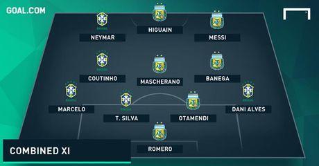 Doi hinh 'sieu manh' ket hop giua Brazil voi Argentina - Anh 13