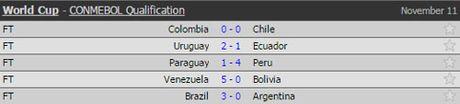 Clip Neymar toa sang, Brazil 'vui dap' Argentina - Anh 2