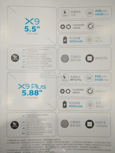 Lo dien anh thuc te bo doi smartphone Vivo X9 va X9 Plus - Anh 3