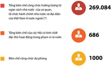 TIN NONG ngay 11/11: Da co 35 nguoi nhiem vi rut Zika o TP Ho Chi Minh - Anh 1