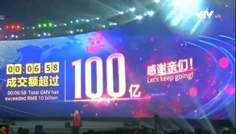 Alibaba sap lap ki luc mua sam ngay Le Doc than - Anh 1