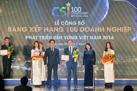 Heineken Viet Nam xep hang 3 top 100 doanh nghiep phat trien ben vung - Anh 1