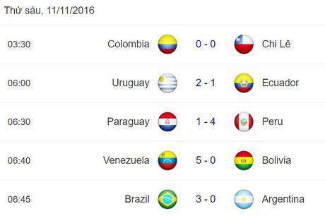 Messi mat tich, Neymar lap ky luc, Brazil vui dap Argentina 3-0 - Anh 2