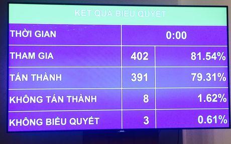2017 duoc vay hon 340 nghin ty, tang luong tu 1/7 - Anh 1