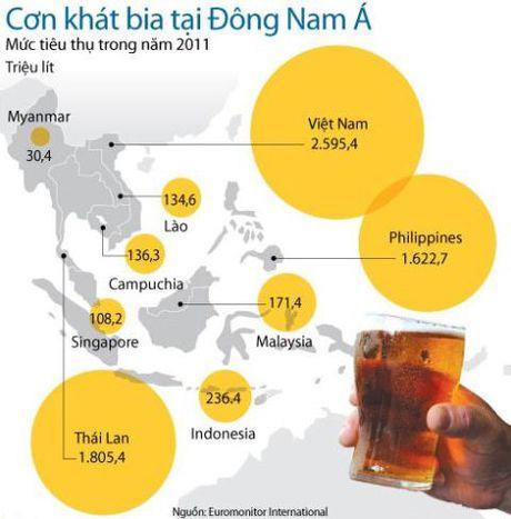 Viet Nam tieu ton cho bia, ruou hon 3 ty USD/nam - Anh 1