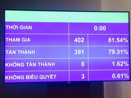 Vay no hon 340 nghin ty dong trong 2017 - Anh 1