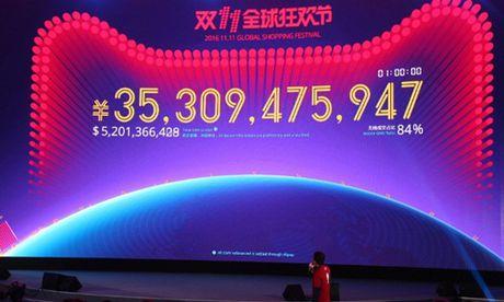 Alibaba sap lap ky luc mua sam ngay Le Doc than 11/11 - Anh 1