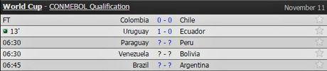 Brazil 1-0 Argentina: Coutinho ghi sieu pham (H1) - Anh 2