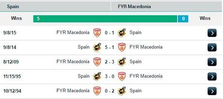 02h45 ngay 13/11, Tay Ban Nha vs Macedonia: Dao choi tren san nha - Anh 2