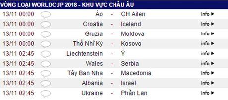 02h45 ngay 13/11, Tay Ban Nha vs Macedonia: Dao choi tren san nha - Anh 6