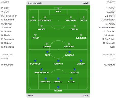 02h45 ngay 13/11, Liechtenstein vs Italia: Trong cay vao Verratti - Anh 3