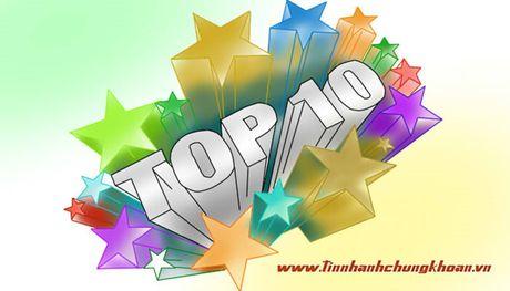"""Top 10 co phieu tang/giam manh nhat tuan: Co phieu """"vang den"""" vao cuoc choi - Anh 1"""