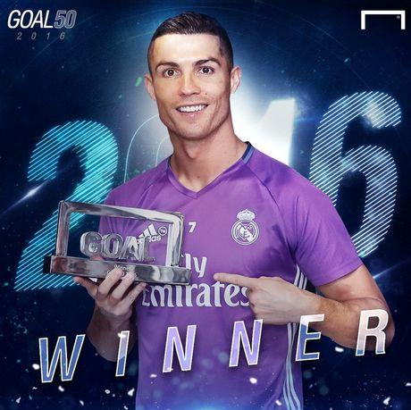 Danh bai Messi, Ronaldo nhan danh hieu hay nhat the gioi - Anh 11