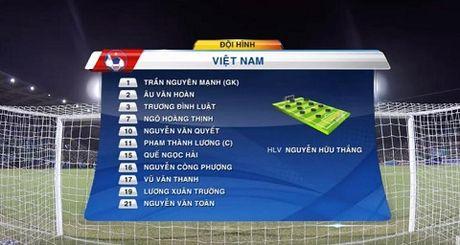 TRUC TIEP Viet Nam 0-0 Avispa Fukuoka: Van Toan dut diem chech cot doc (Hiep 2) - Anh 3