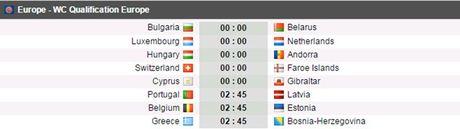 02h45 ngay 14/11, Bo Dao Nha vs Latvia: Nha vua di 'san' diem - Anh 5