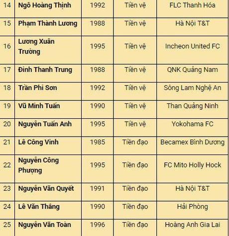 Se co them 2 cau thu Viet Nam bi loai truoc tran ra quan gap Myanmar - Anh 3