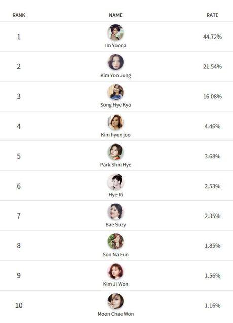 Baekhyun vuot Song Joong Ki, Ji Chang Wook, Lee Jun Ki xep dau bang tai AAA 2016 - Anh 3