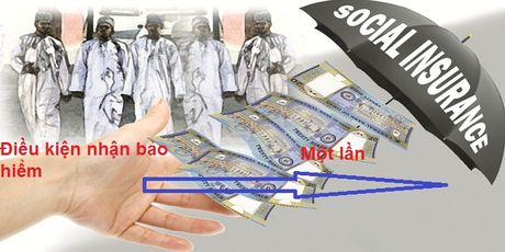Lay chong dinh cu o Dai Loan co duoc nhan BHXH mot lan? - Anh 1
