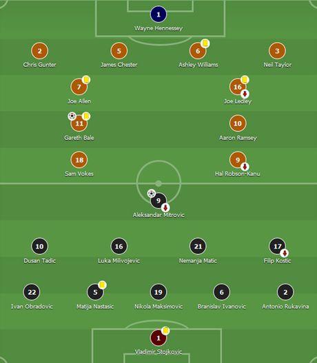 Bale ghi ban, DT xu Wales khien doi thu do mau - Anh 1