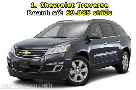 Top 10 xe SUV va crossover co lon ban chay nhat the gioi - Anh 1
