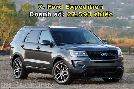 Top 10 xe SUV va crossover co lon ban chay nhat the gioi - Anh 7