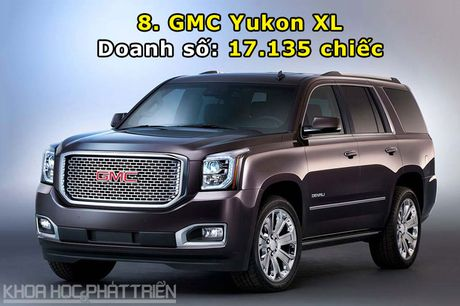Top 10 xe SUV va crossover co lon ban chay nhat the gioi - Anh 8