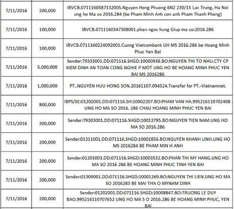 Ban doc ung ho cac hoan canh kho khan 10 ngay dau thang 11/2016 - Anh 18